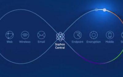 Sophos Synchronized Security technology