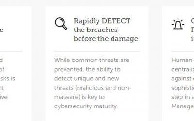 7 Network Security Best Practices