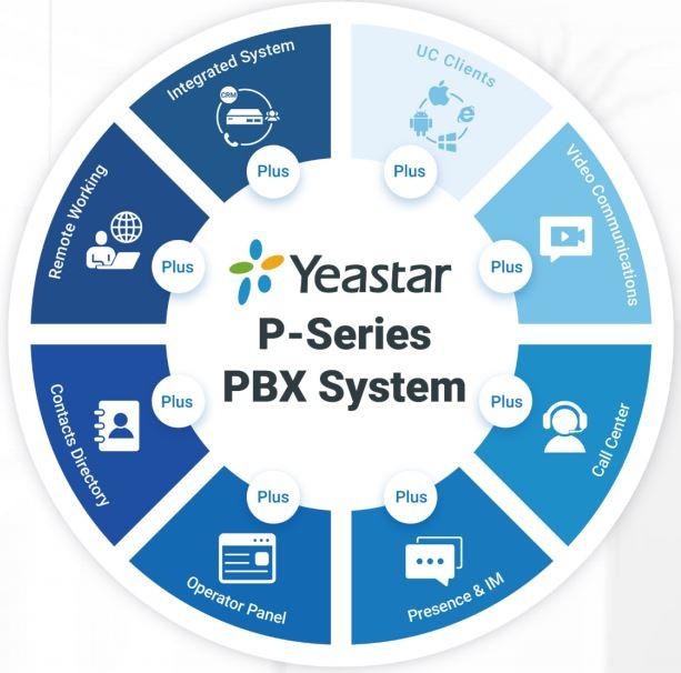 Yeastar PBX in Kenya